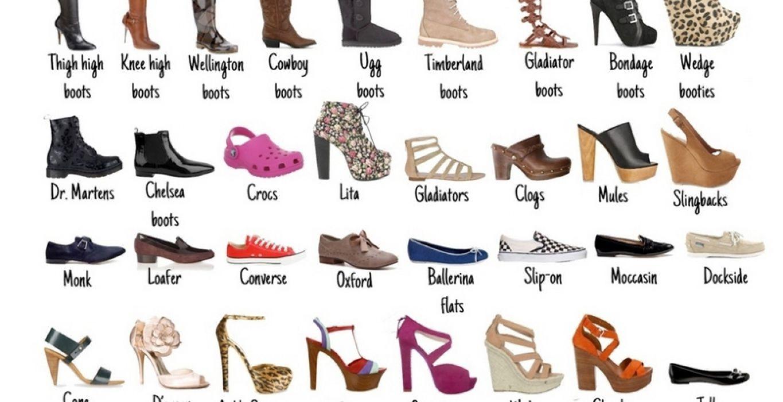 Жіноче взуття, яке ніколи не вийде з моди